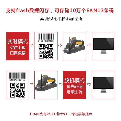 XL-9530-5 拷贝