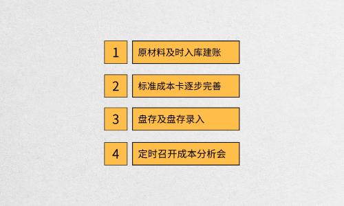 供应链管理系统如何帮助餐饮企业管理费用?